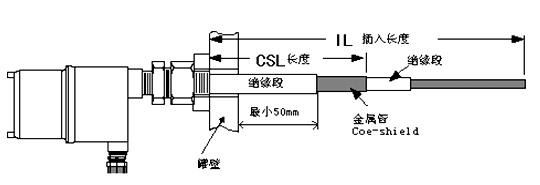 电路单元中心端测量信号与同轴电缆中心线连接